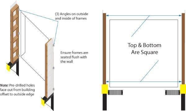 Squaring off shelter frame installation